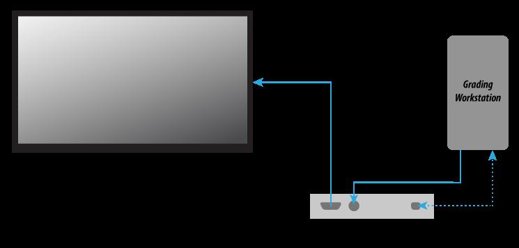 LUT-Box