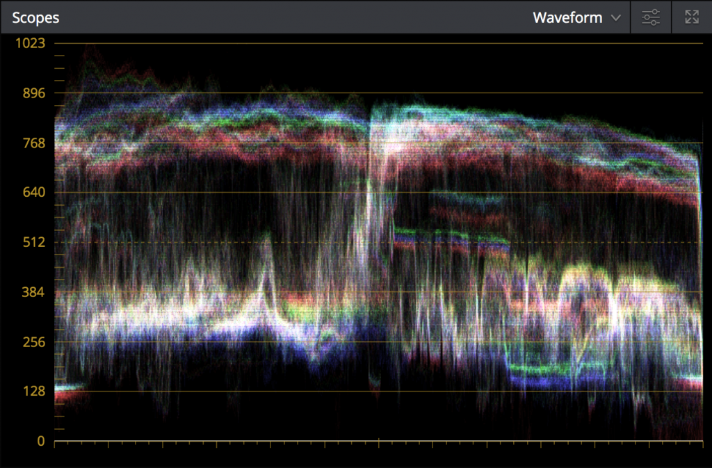 Preserved Highlights Waveform
