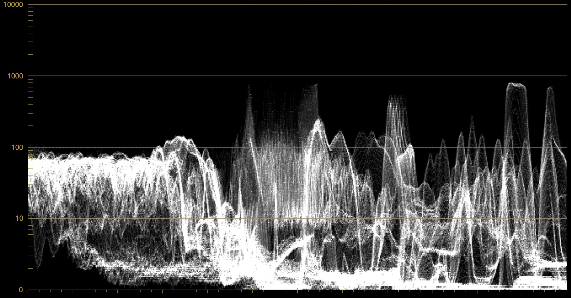 Clipped 800 Nit Peak Luminance Image