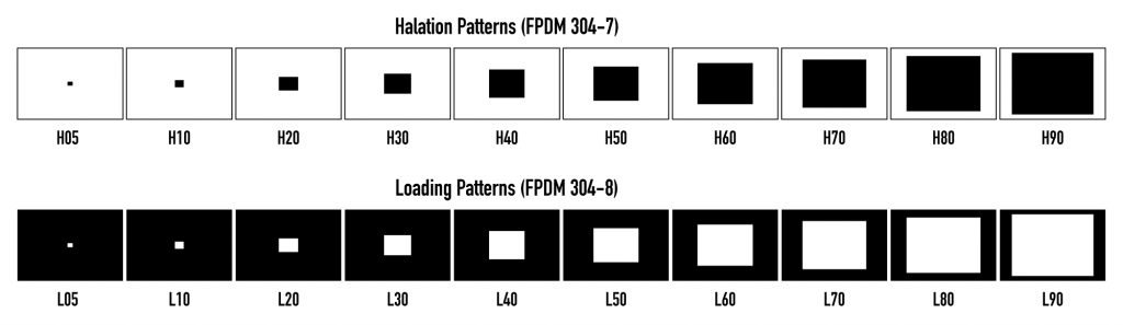 Halation & Loading Patterns