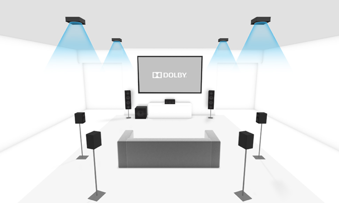A Dolby Atmos 7.1.4 setup with overhead speakers