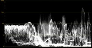 4000 Nit Peak Luminance Image