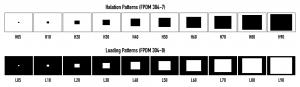 Halation & Loading Patterns